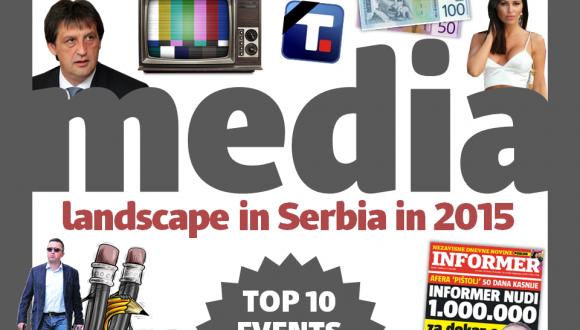 Media landscape in Serbia in 2015